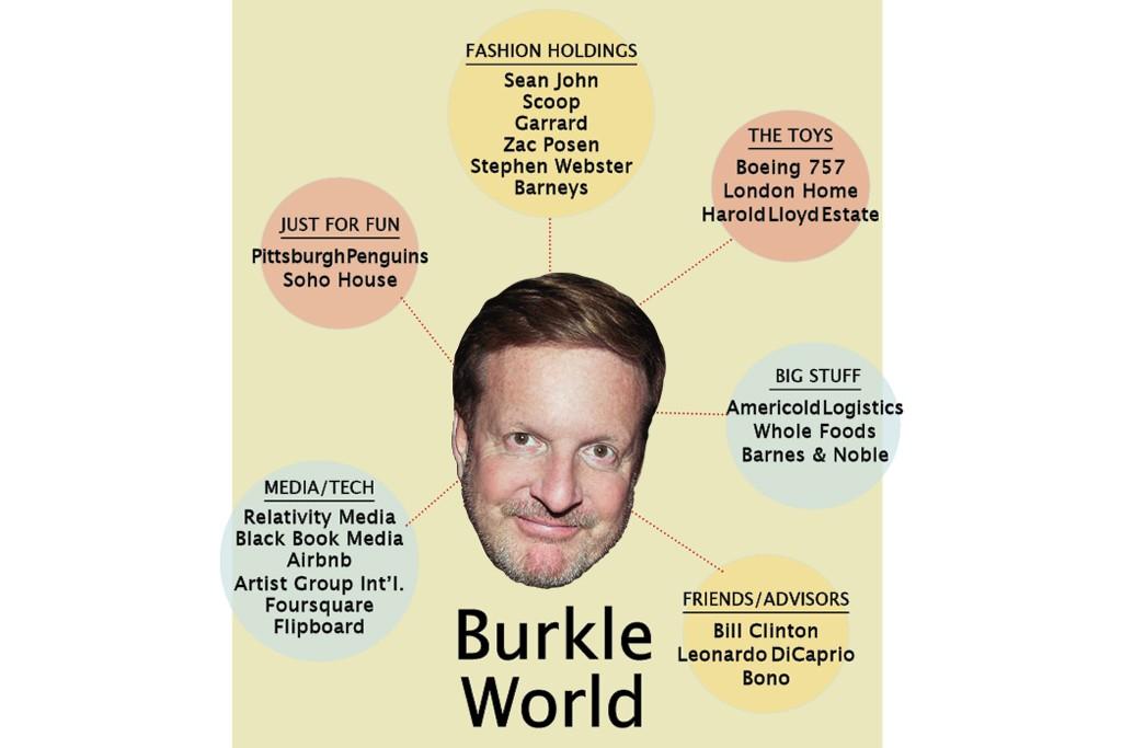 Ronald W. Burkle