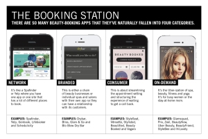 Beauty-booking Apps