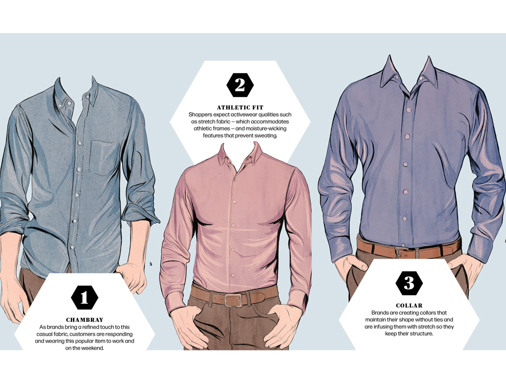 Shirt Styles: Chambray, Athletic and Collar