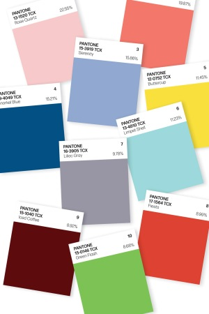 Pantone's Top Colors Hint at Calm