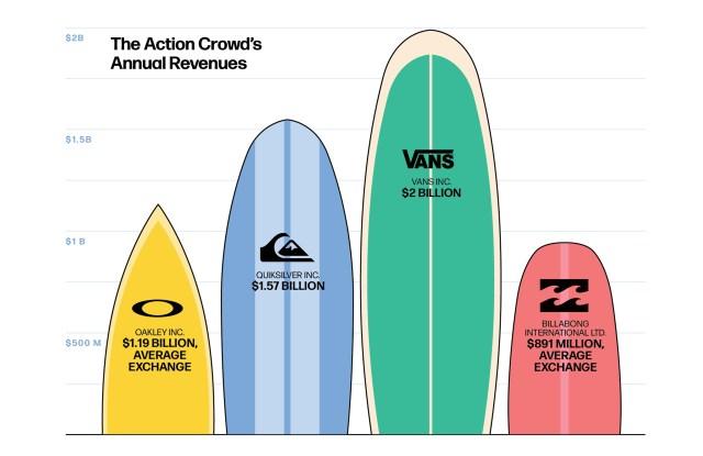 surf-retail2.jpg