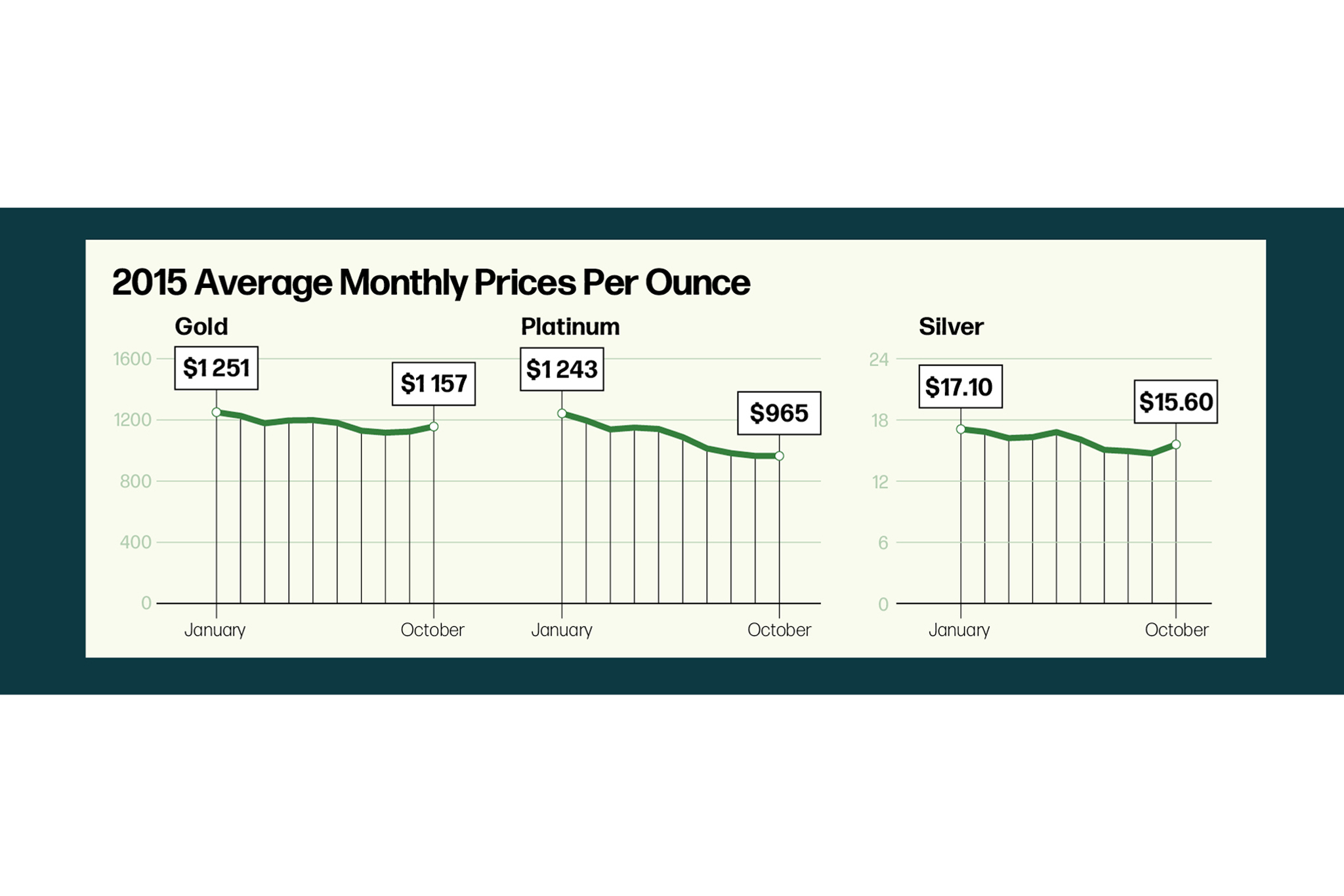 watch-prices-graph.jpg