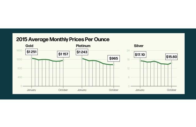 watch-prices-graph.jpg