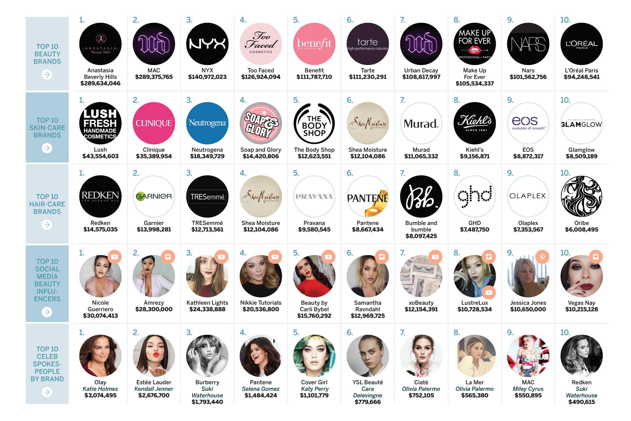 influencers-oty15.jpg