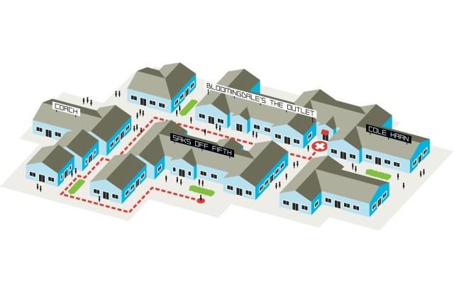 Illustration: Outlet malls