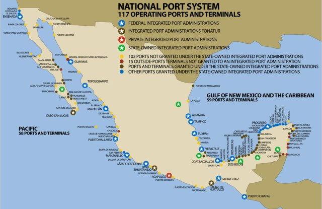 The Mexican Port System.