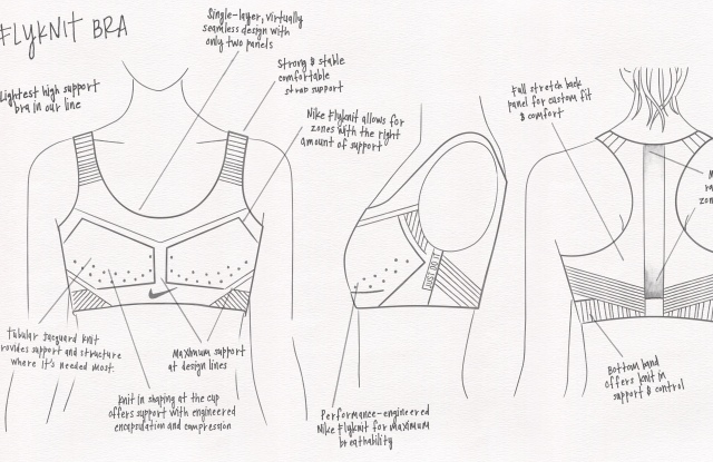 An illustration of the benefits of Nike's Flyknit bra.