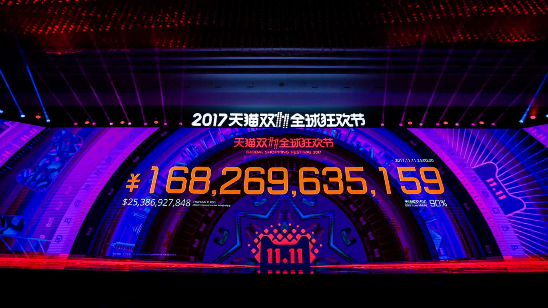 Final sales results flash up on the big screen at an Alibaba Singles Day event in Shanghai.