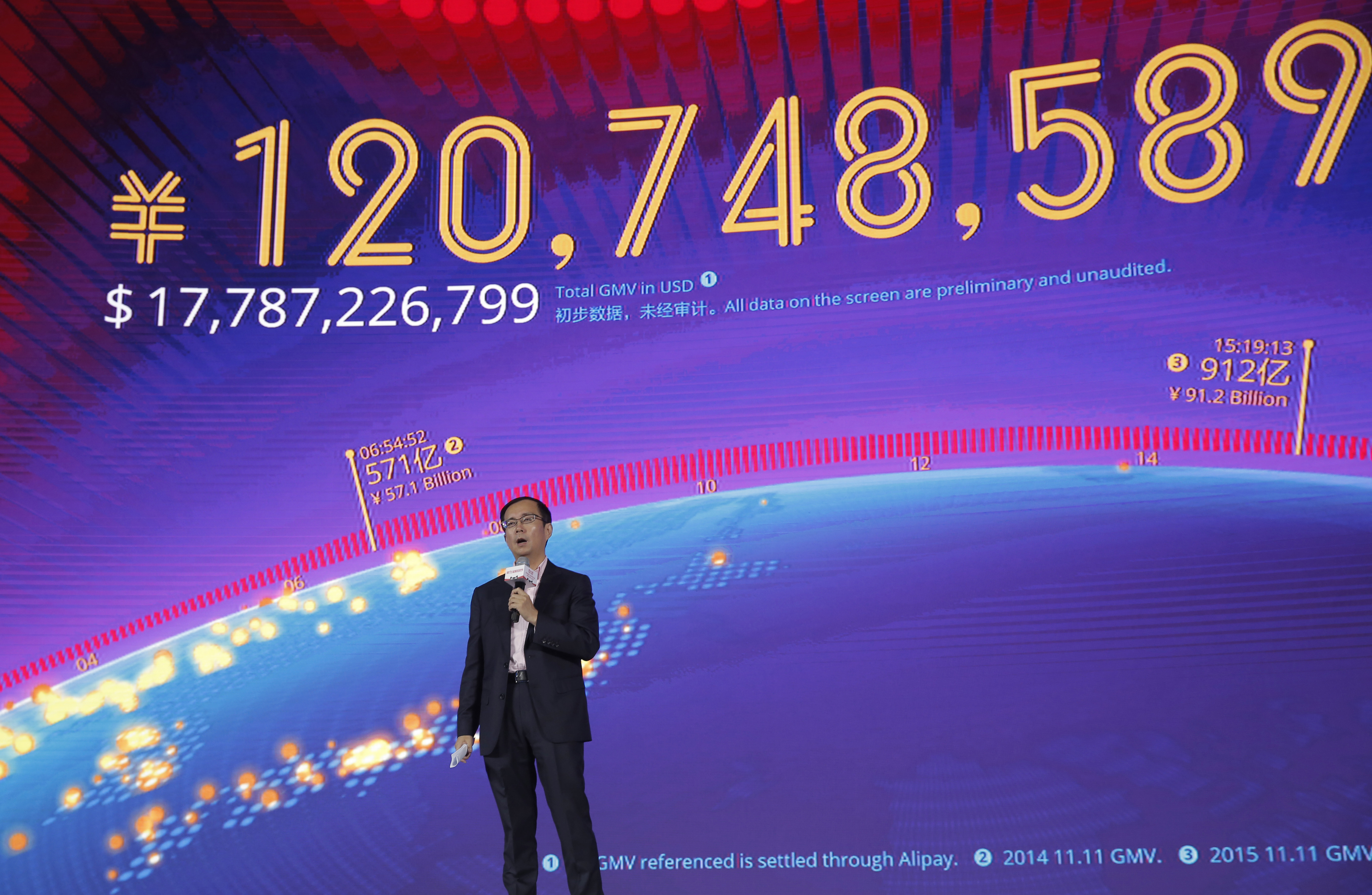 "Daniel Zhan Daniel Zhang, CEO of Alibaba Group speaks in front of a giant screen showing a total sales transacted of e-commerce giant Alibaba, on the ""Singles' Day"" global online shopping festival in Shenzhen, southern China's Guangdong province . In a bright spot for China's cooling economy, online shoppers spent billions of dollars Friday on ""Singles' Day,"" a quirky holiday that has grown into the world's busiest day for e-commerceChina Singles' Day, Shenzhen, China - 11 Nov 2016"