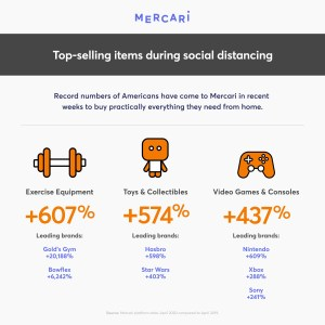 Record numbers of Americans have come to Mercari in recent weeks to buy practically everything they need from home.