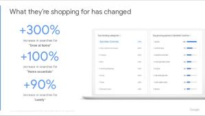 Google, quarantine shopping terms