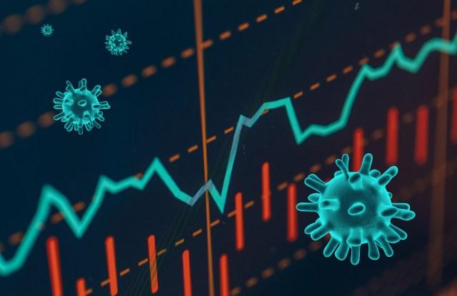 stock market graph coronavirus