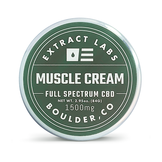Christmas Gifts 2020 Extract Labs CBD Muscle Cream