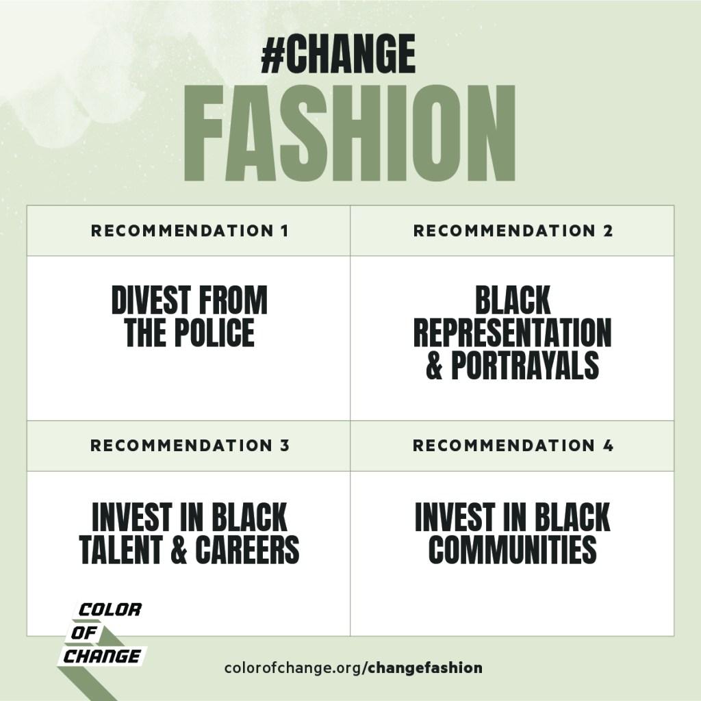 The #ChangeFashion roadmap.