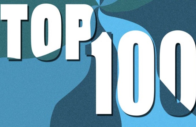 Beauty Inc Top 100